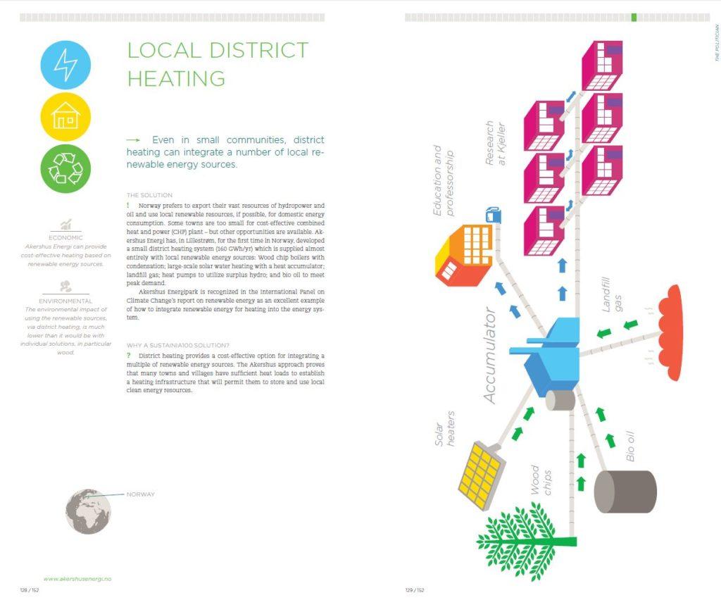 Akershus EnergiPark hedret på Rio+20 konferanse - Sustainia